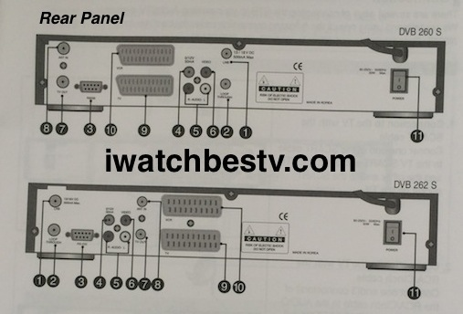 Dish TV Satellite Channels: Digital Satellite TV Receiver TRIAX Rear Panel.
