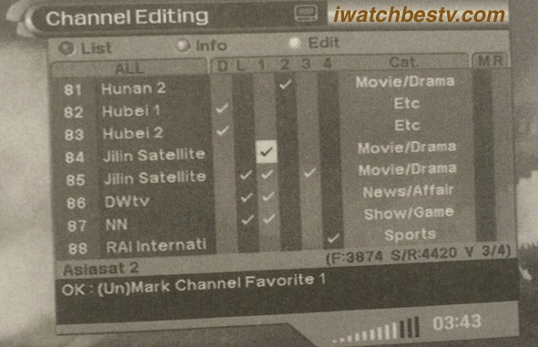 Streaming Satellite TV: Channel Editing.
