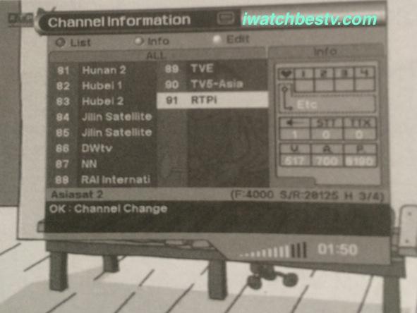 Streaming Satellite TV: Channel Information.