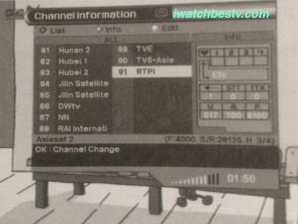 Streaming Satellite TV: Channel Information.