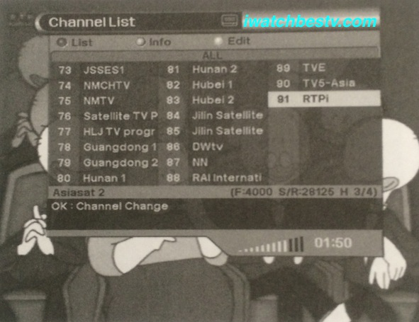 Streaming Satellite TV: Channel List.